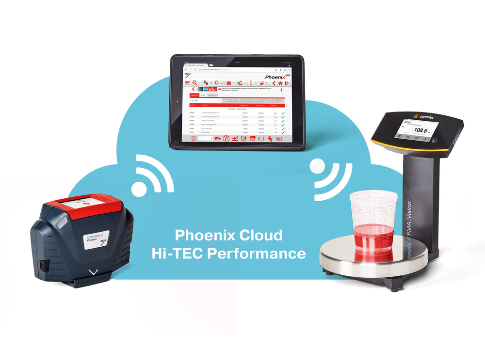 Phoenix Cloud Hi-TEC Performance
