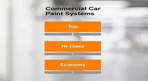 Grafik_2_Commercial_Car_Paint_Systems
